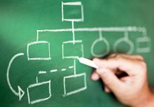 Разработка сайтов разной направленности