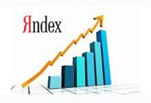 Влияние региональных факторов на продвижение сайта в Yandex.