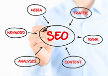 Star-Marketing - эффективная раскрутка сайтов